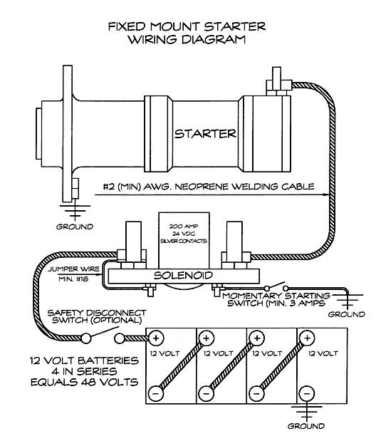 Engine Head Gasket Diagram Free Download Wiring Diagram Schematic